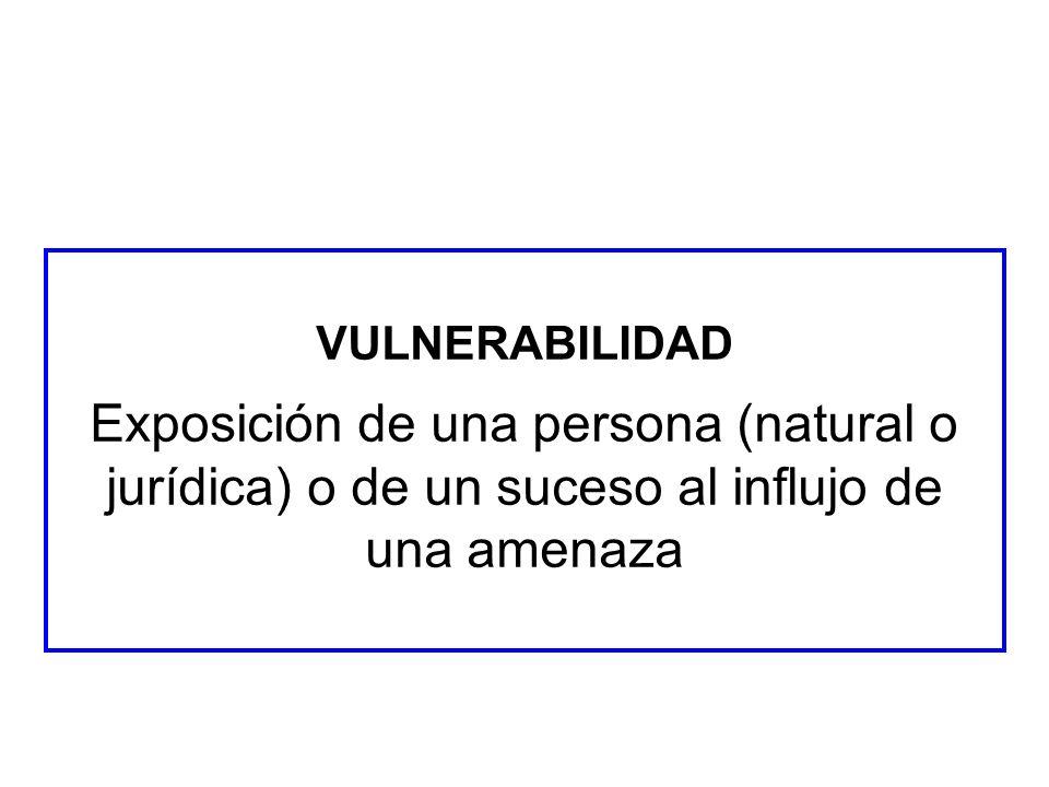 VULNERABILIDAD Exposición de una persona (natural o jurídica) o de un suceso al influjo de una amenaza