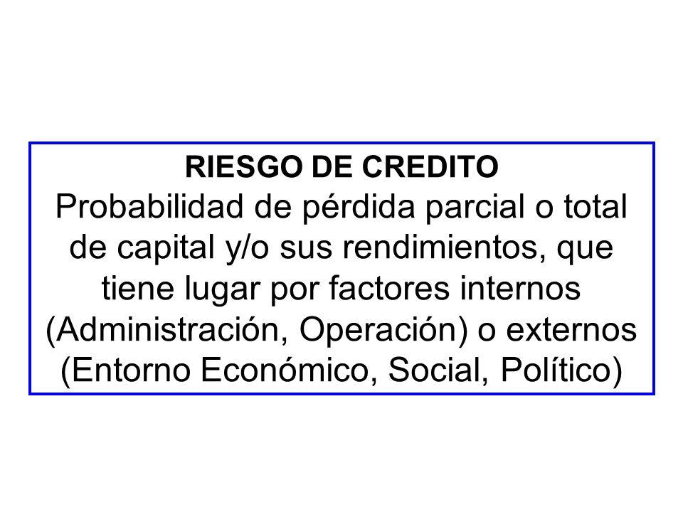 RIESGO DE CREDITO Probabilidad de pérdida parcial o total de capital y/o sus rendimientos, que tiene lugar por factores internos (Administración, Oper