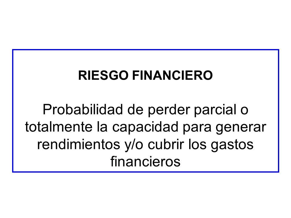 RIESGO FINANCIERO Probabilidad de perder parcial o totalmente la capacidad para generar rendimientos y/o cubrir los gastos financieros