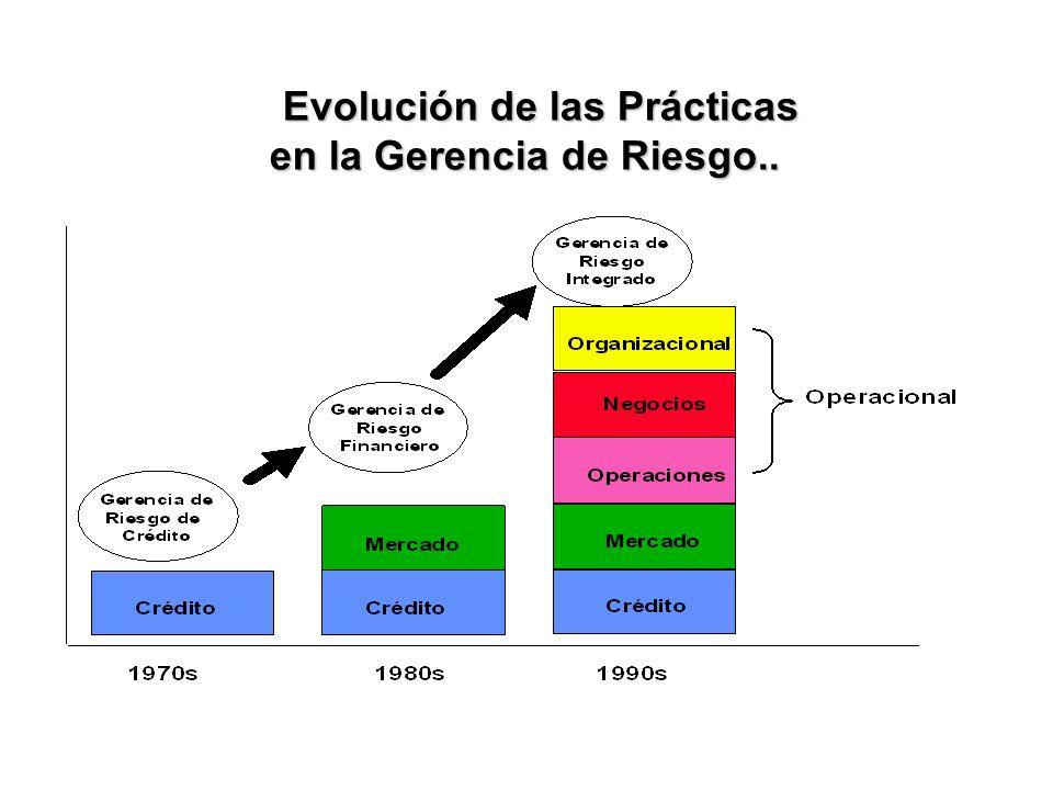 Evolución de las Prácticas en la Gerencia de Riesgo.. Evolución de las Prácticas en la Gerencia de Riesgo..