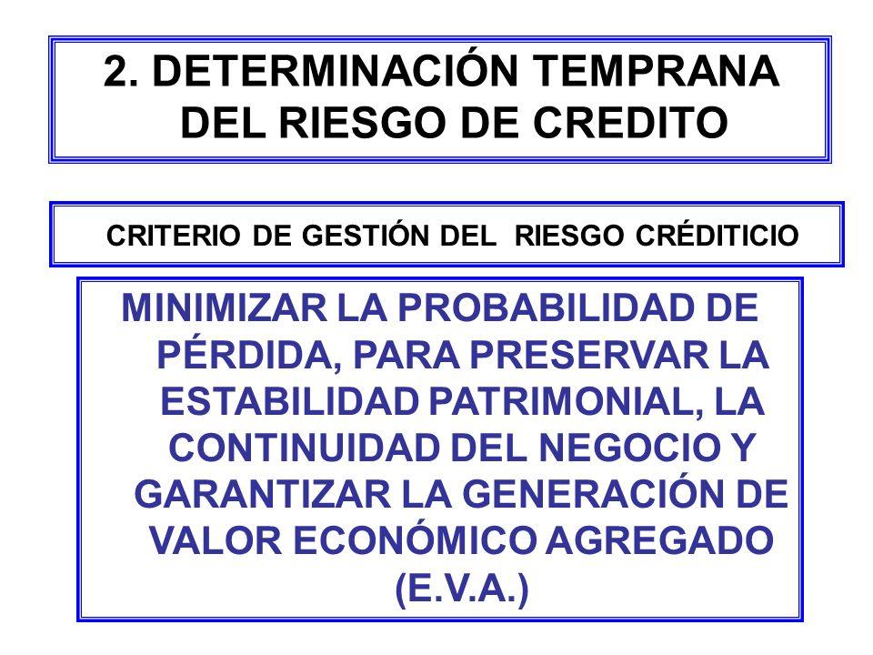 CRITERIO DE GESTIÓN DEL RIESGO CRÉDITICIO MINIMIZAR LA PROBABILIDAD DE PÉRDIDA, PARA PRESERVAR LA ESTABILIDAD PATRIMONIAL, LA CONTINUIDAD DEL NEGOCIO
