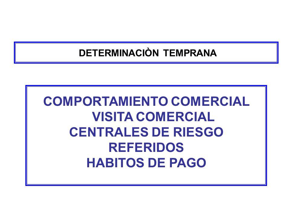 DETERMINACIÒN TEMPRANA COMPORTAMIENTO COMERCIAL VISITA COMERCIAL CENTRALES DE RIESGO REFERIDOS HABITOS DE PAGO