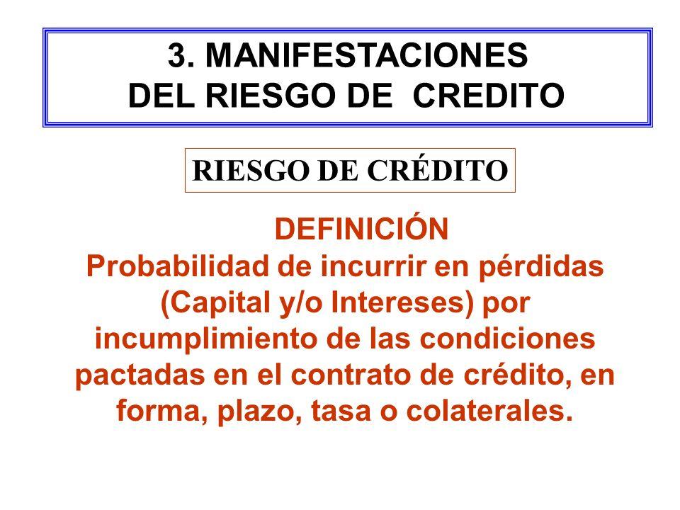 RIESGO DE CRÉDITO DEFINICIÓN Probabilidad de incurrir en pérdidas (Capital y/o Intereses) por incumplimiento de las condiciones pactadas en el contrat