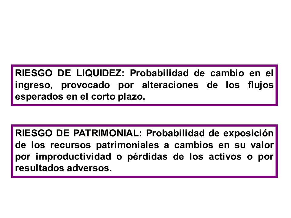 RIESGO DE LIQUIDEZ: Probabilidad de cambio en el ingreso, provocado por alteraciones de los flujos esperados en el corto plazo. RIESGO DE PATRIMONIAL: