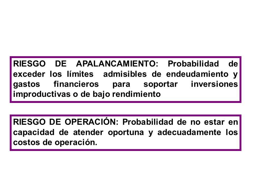 RIESGO DE APALANCAMIENTO: Probabilidad de exceder los límites admisibles de endeudamiento y gastos financieros para soportar inversiones improductivas