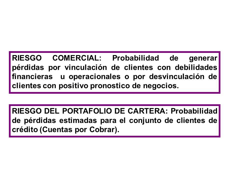 RIESGO COMERCIAL: Probabilidad de generar pérdidas por vinculación de clientes con debilidades financieras u operacionales o por desvinculación de cli