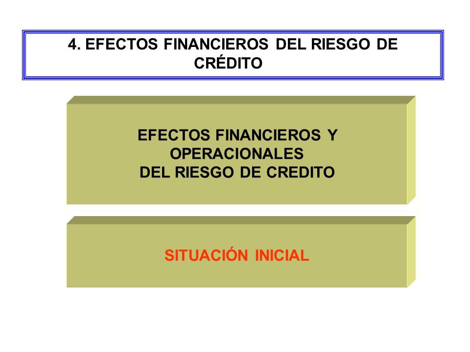 EFECTOS FINANCIEROS Y OPERACIONALES DEL RIESGO DE CREDITO SITUACIÓN INICIAL 4. EFECTOS FINANCIEROS DEL RIESGO DE CRÉDITO