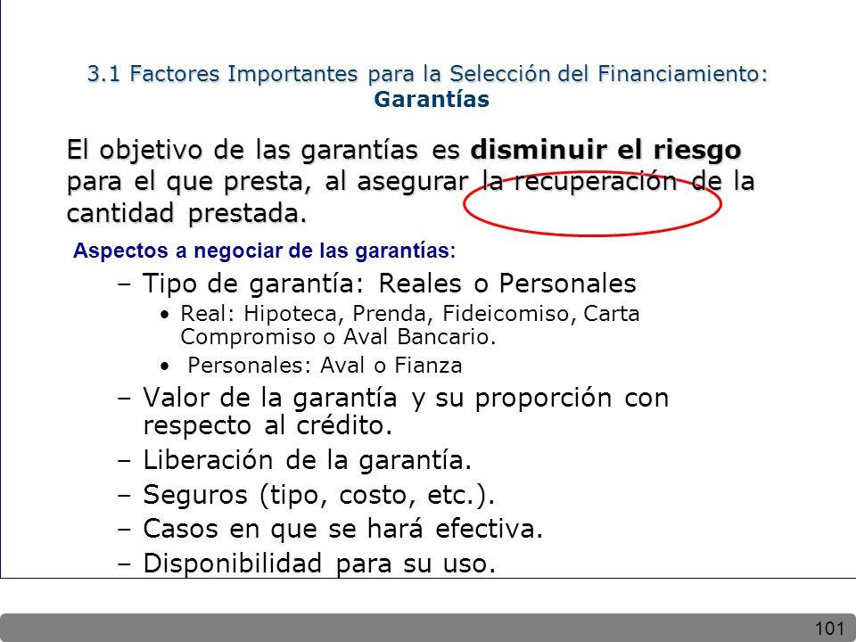 101 3.1 Factores Importantes para la Selección del Financiamiento: 3.1 Factores Importantes para la Selección del Financiamiento: Garantías Aspectos a