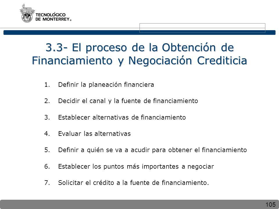 105 3.3- El proceso de la Obtención de Financiamiento y Negociación Crediticia 1.Definir la planeación financiera 2.Decidir el canal y la fuente de fi
