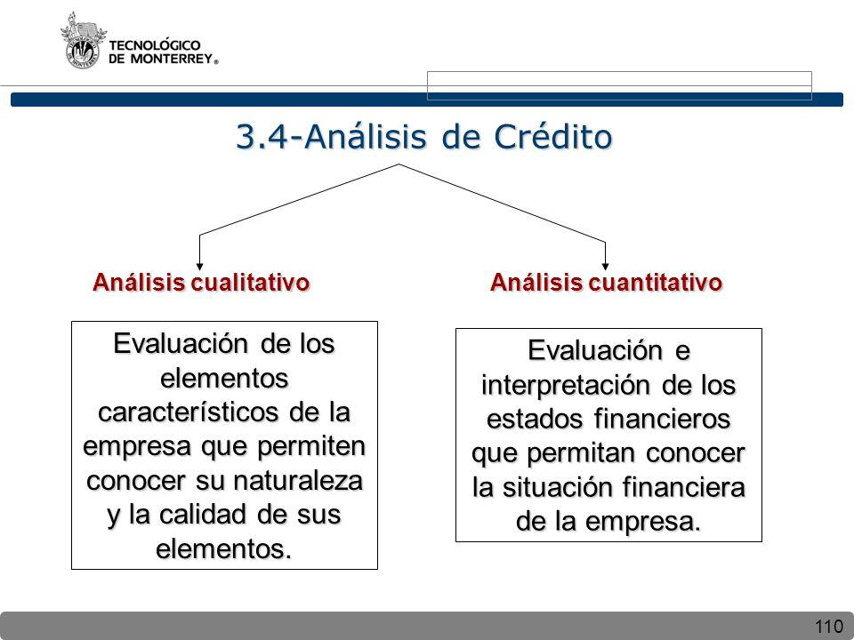 110 3.4-Análisis de Crédito Análisis cualitativo Análisis cuantitativo Evaluación de los elementos característicos de la empresa que permiten conocer su naturaleza y la calidad de sus elementos.