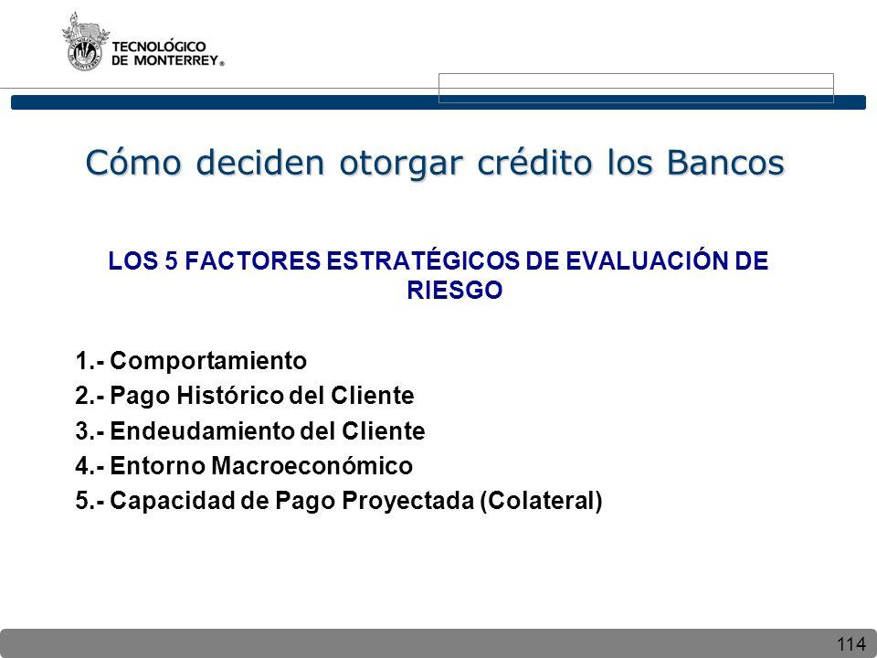 114 Cómo deciden otorgar crédito los Bancos LOS 5 FACTORES ESTRATÉGICOS DE EVALUACIÓN DE RIESGO 1.- Comportamiento 2.- Pago Histórico del Cliente 3.-