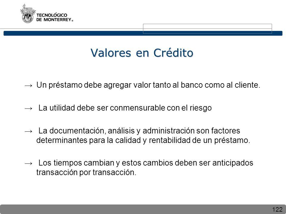 122 Valores en Crédito Un préstamo debe agregar valor tanto al banco como al cliente. La utilidad debe ser conmensurable con el riesgo La documentació