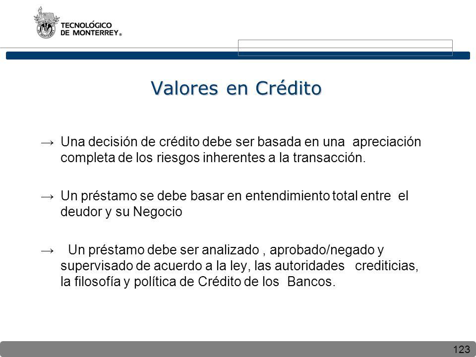 123 Valores en Crédito Una decisión de crédito debe ser basada en una apreciación completa de los riesgos inherentes a la transacción. Un préstamo se