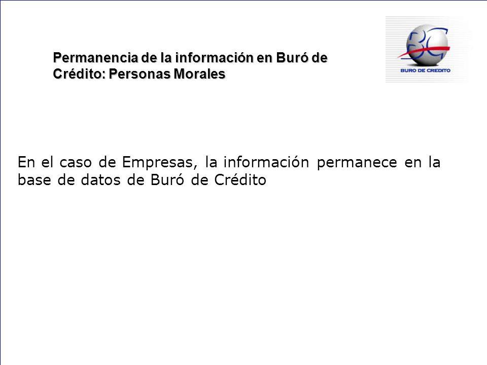 146 En el caso de Empresas, la información permanece en la base de datos de Buró de Crédito Permanencia de la información en Buró de Crédito: Personas