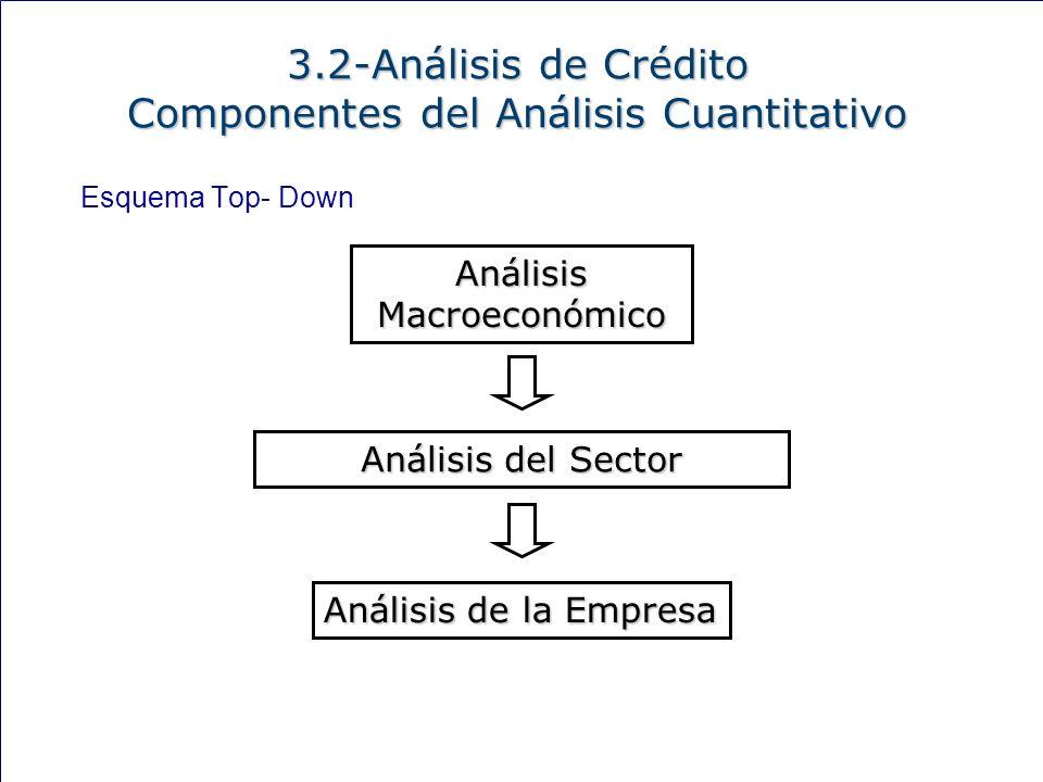 151 Esquema Top- Down Análisis Macroeconómico Análisis del Sector Análisis de la Empresa 3.2-Análisis de Crédito Componentes del Análisis Cuantitativo