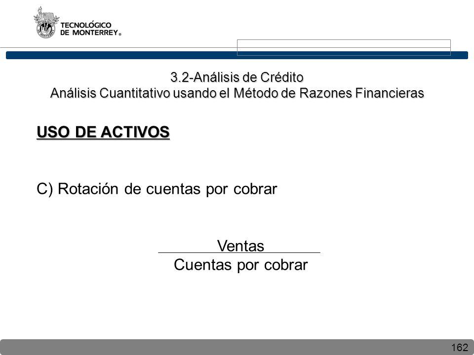 162 USO DE ACTIVOS C) Rotación de cuentas por cobrar Ventas Cuentas por cobrar 3.2-Análisis de Crédito Análisis Cuantitativo usando el Método de Razones Financieras