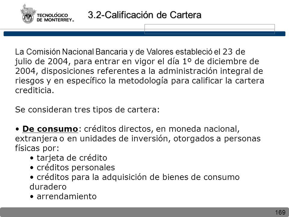 169 La Comisión Nacional Bancaria y de Valores estableció el 23 de julio de 2004, para entrar en vigor el día 1º de diciembre de 2004, disposiciones referentes a la administración integral de riesgos y en específico la metodología para calificar la cartera crediticia.
