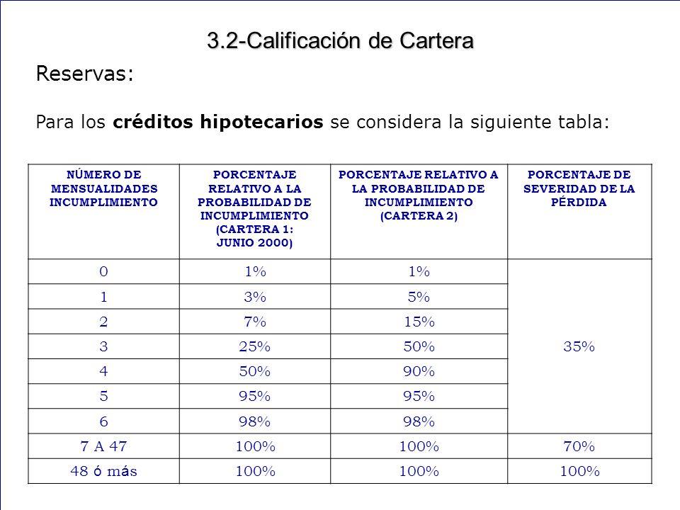 172 Reservas: Para los créditos hipotecarios se considera la siguiente tabla: 3.2-Calificación de Cartera N Ú MERO DE MENSUALIDADES INCUMPLIMIENTO POR