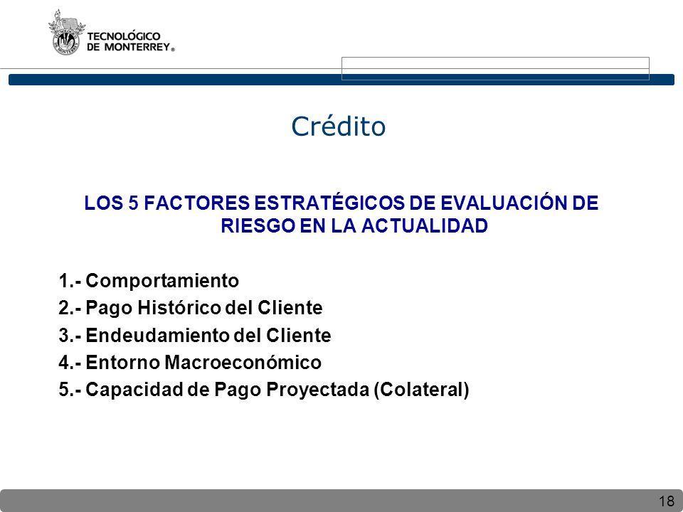 18 Crédito LOS 5 FACTORES ESTRATÉGICOS DE EVALUACIÓN DE RIESGO EN LA ACTUALIDAD 1.- Comportamiento 2.- Pago Histórico del Cliente 3.- Endeudamiento de