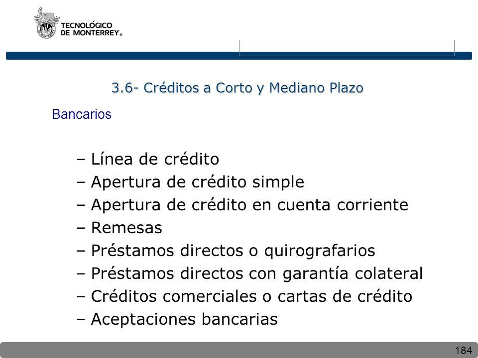 184 Bancarios –Línea de crédito –Apertura de crédito simple –Apertura de crédito en cuenta corriente –Remesas –Préstamos directos o quirografarios –Pr