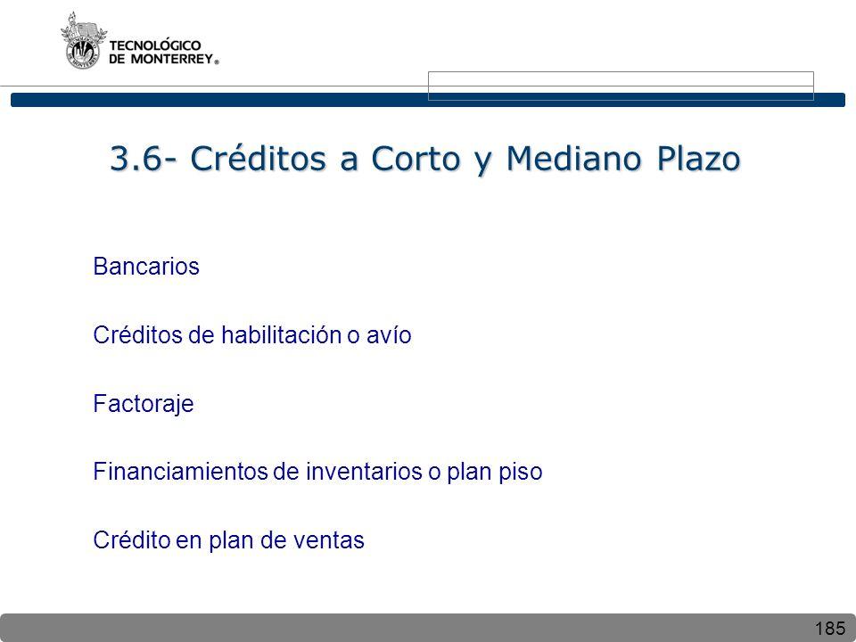 185 Bancarios Créditos de habilitación o avío Factoraje Financiamientos de inventarios o plan piso Crédito en plan de ventas 3.6- Créditos a Corto y Mediano Plazo