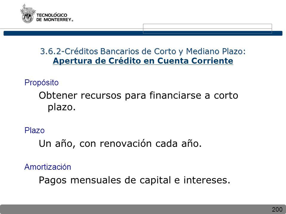 200 3.6.2-Créditos Bancarios de Corto y Mediano Plazo: 3.6.2-Créditos Bancarios de Corto y Mediano Plazo: Apertura de Crédito en Cuenta Corriente Propósito Obtener recursos para financiarse a corto plazo.