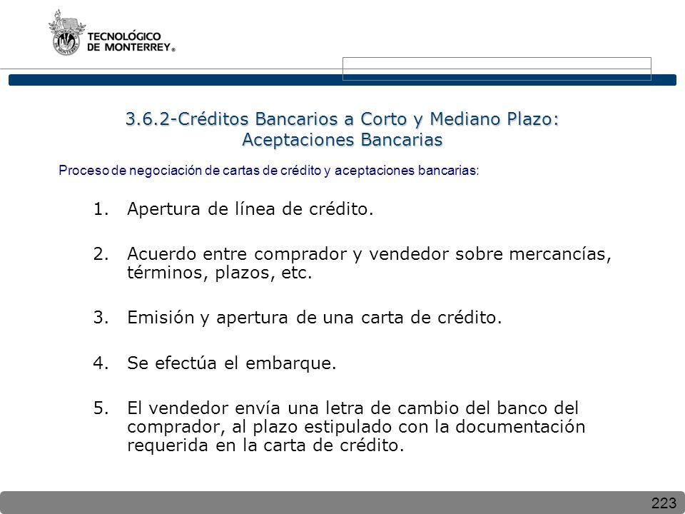 223 3.6.2-Créditos Bancarios a Corto y Mediano Plazo: Aceptaciones Bancarias Proceso de negociación de cartas de crédito y aceptaciones bancarias: 1.Apertura de línea de crédito.