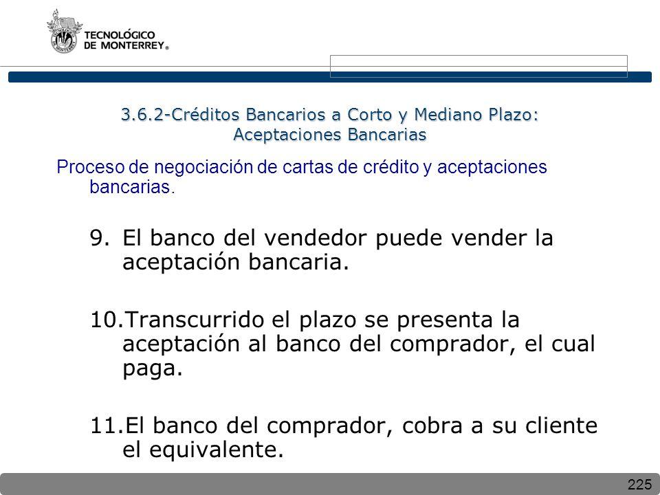 225 3.6.2-Créditos Bancarios a Corto y Mediano Plazo: Aceptaciones Bancarias Proceso de negociación de cartas de crédito y aceptaciones bancarias. 9.E