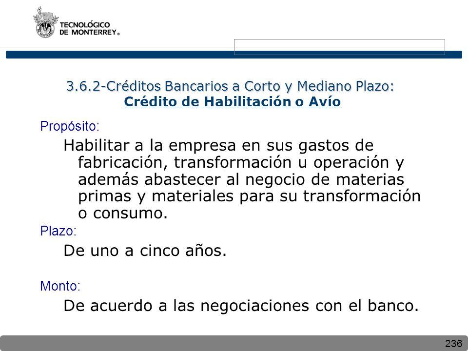 236 3.6.2-Créditos Bancarios a Corto y Mediano Plazo: 3.6.2-Créditos Bancarios a Corto y Mediano Plazo: Crédito de Habilitación o Avío Propósito: Habi