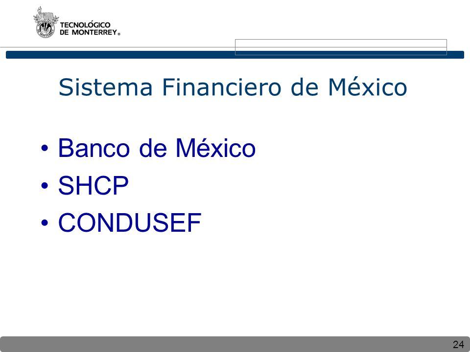 24 Sistema Financiero de México Banco de México SHCP CONDUSEF