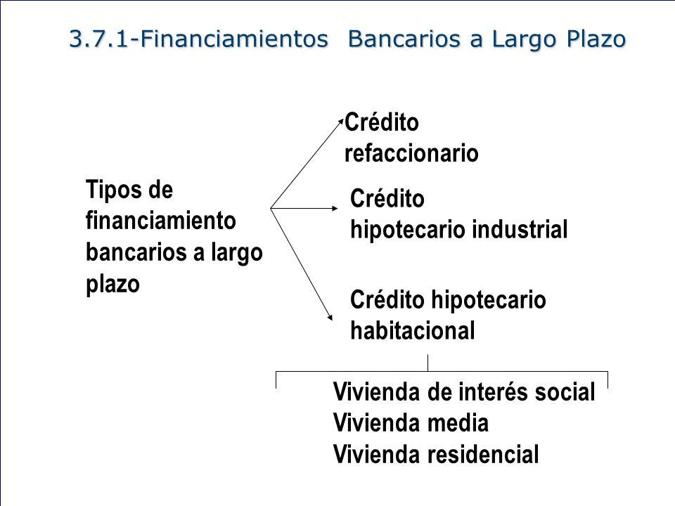 246 3.7.1-Financiamientos Bancarios a Largo Plazo Crédito hipotecario habitacional Tipos de financiamiento bancarios a largo plazo Crédito hipotecario industrial Crédito refaccionario Vivienda de interés social Vivienda media Vivienda residencial