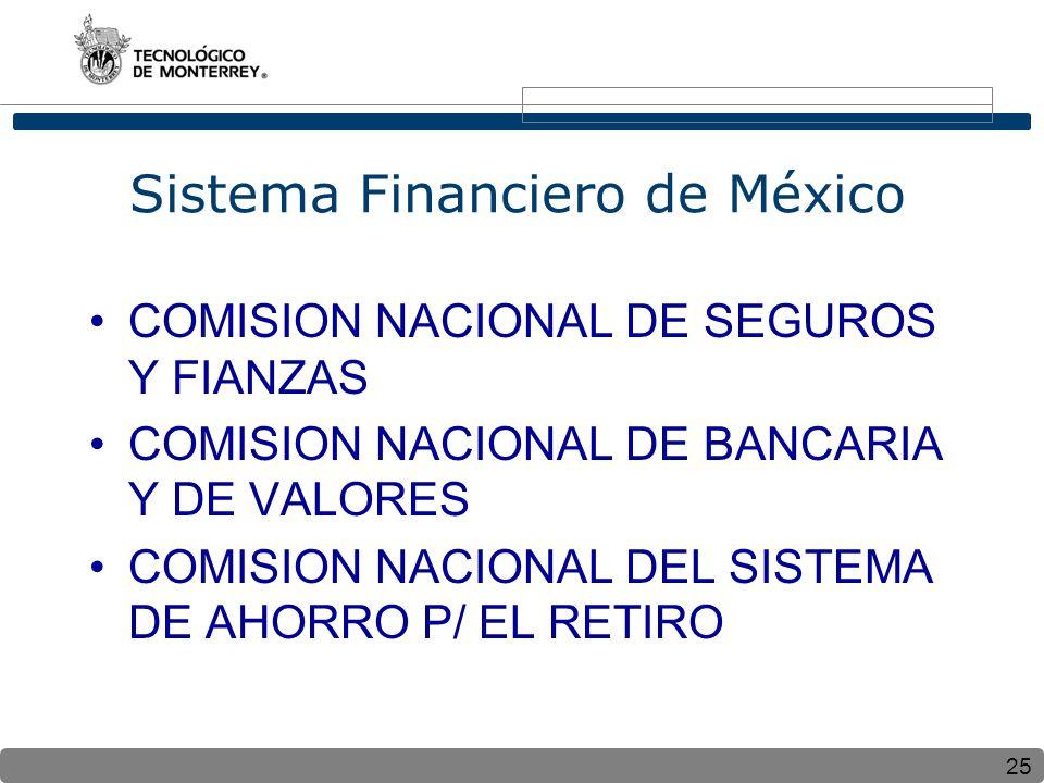 25 Sistema Financiero de México COMISION NACIONAL DE SEGUROS Y FIANZAS COMISION NACIONAL DE BANCARIA Y DE VALORES COMISION NACIONAL DEL SISTEMA DE AHORRO P/ EL RETIRO
