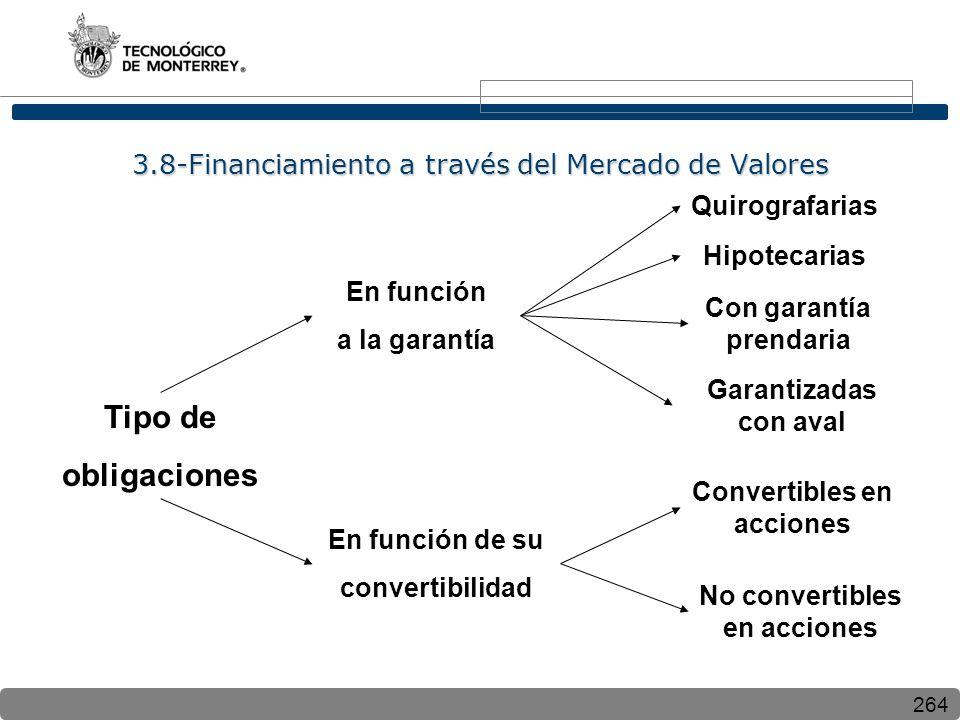 264 Quirografarias Con garantía prendaria En función a la garantía Garantizadas con aval En función de su convertibilidad Convertibles en acciones No convertibles en acciones Tipo de obligaciones Hipotecarias 3.8-Financiamiento a través del Mercado de Valores