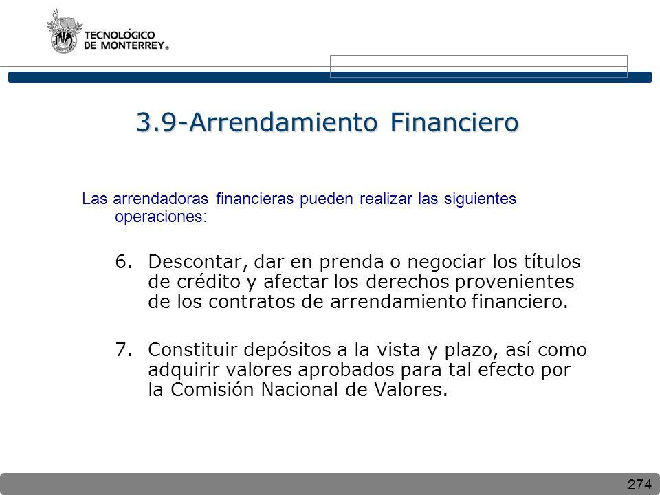 274 3.9-Arrendamiento Financiero Las arrendadoras financieras pueden realizar las siguientes operaciones: 6.Descontar, dar en prenda o negociar los títulos de crédito y afectar los derechos provenientes de los contratos de arrendamiento financiero.