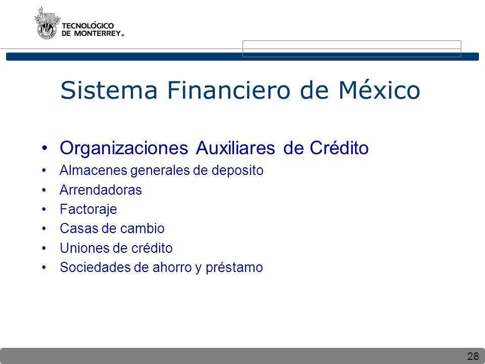 28 Sistema Financiero de México Organizaciones Auxiliares de Crédito Almacenes generales de deposito Arrendadoras Factoraje Casas de cambio Uniones de