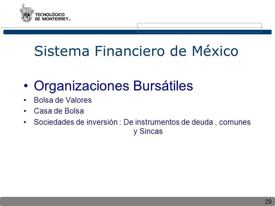 29 Sistema Financiero de México Organizaciones Bursátiles Bolsa de Valores Casa de Bolsa Sociedades de inversión : De instrumentos de deuda, comunes y Sincas