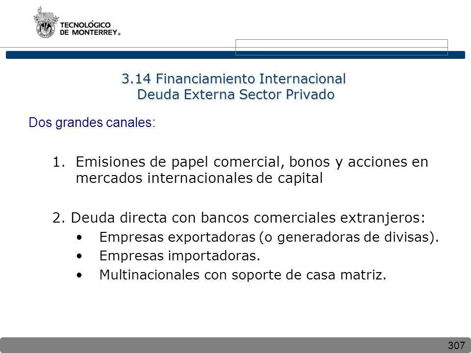 307 3.14 Financiamiento Internacional Deuda Externa Sector Privado Dos grandes canales: 1.Emisiones de papel comercial, bonos y acciones en mercados internacionales de capital 2.