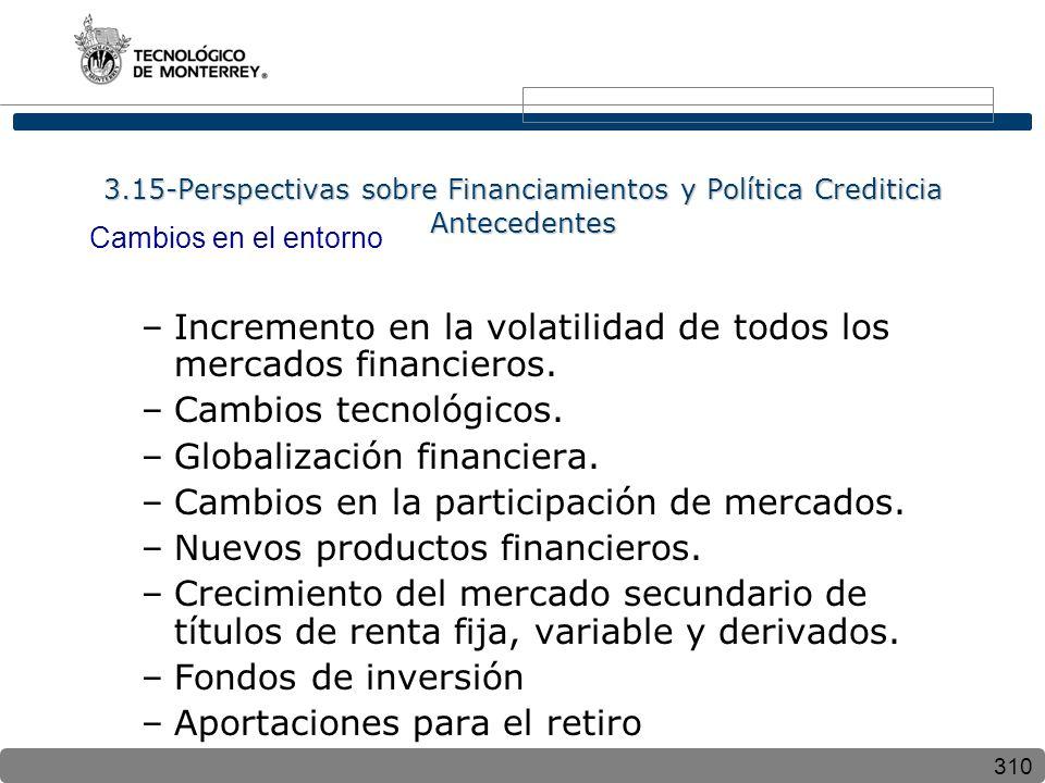 310 3.15-Perspectivas sobre Financiamientos y Política Crediticia Antecedentes Cambios en el entorno –Incremento en la volatilidad de todos los mercados financieros.