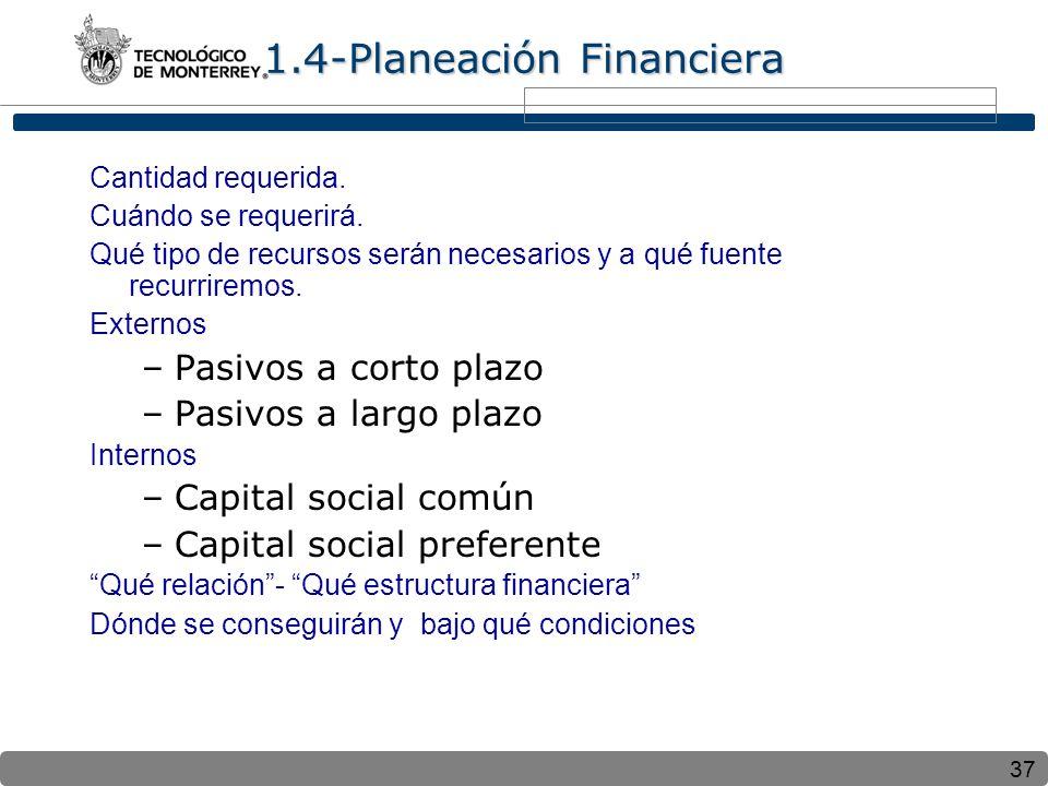 37 1.4-Planeación Financiera Cantidad requerida. Cuándo se requerirá. Qué tipo de recursos serán necesarios y a qué fuente recurriremos. Externos –Pas