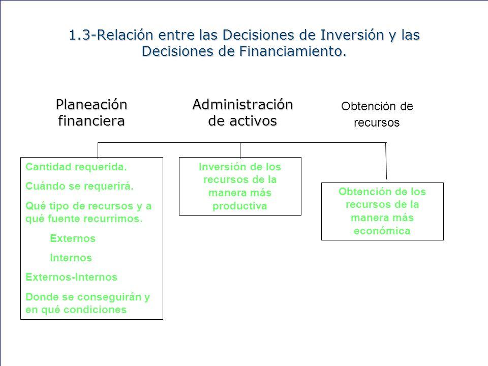 40 1.3-Relación entre las Decisiones de Inversión y las Decisiones de Financiamiento. Obtención de recursos Cantidad requerida. Cuándo se requerirá. Q