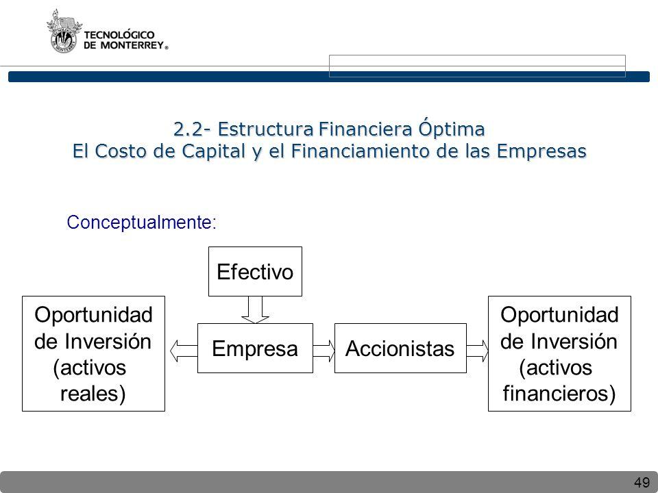 49 Conceptualmente: Oportunidad de Inversión (activos reales) Empresa Efectivo Accionistas Oportunidad de Inversión (activos financieros) 2.2- Estructura Financiera Óptima El Costo de Capital y el Financiamiento de las Empresas