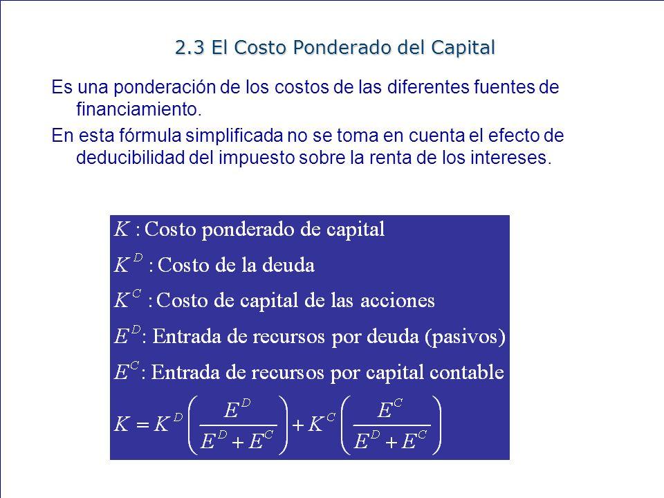 54 2.3 El Costo Ponderado del Capital Es una ponderación de los costos de las diferentes fuentes de financiamiento. En esta fórmula simplificada no se