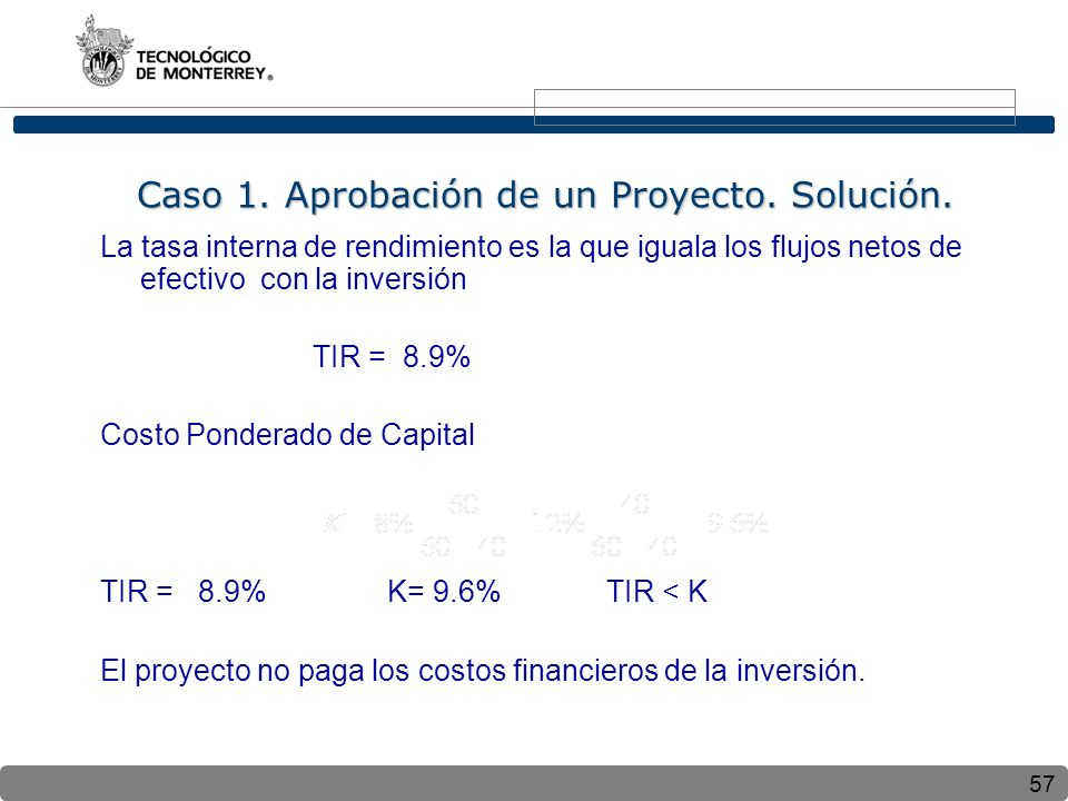 57 La tasa interna de rendimiento es la que iguala los flujos netos de efectivo con la inversión TIR = 8.9% Costo Ponderado de Capital TIR = 8.9% K= 9.6% TIR < K El proyecto no paga los costos financieros de la inversión.