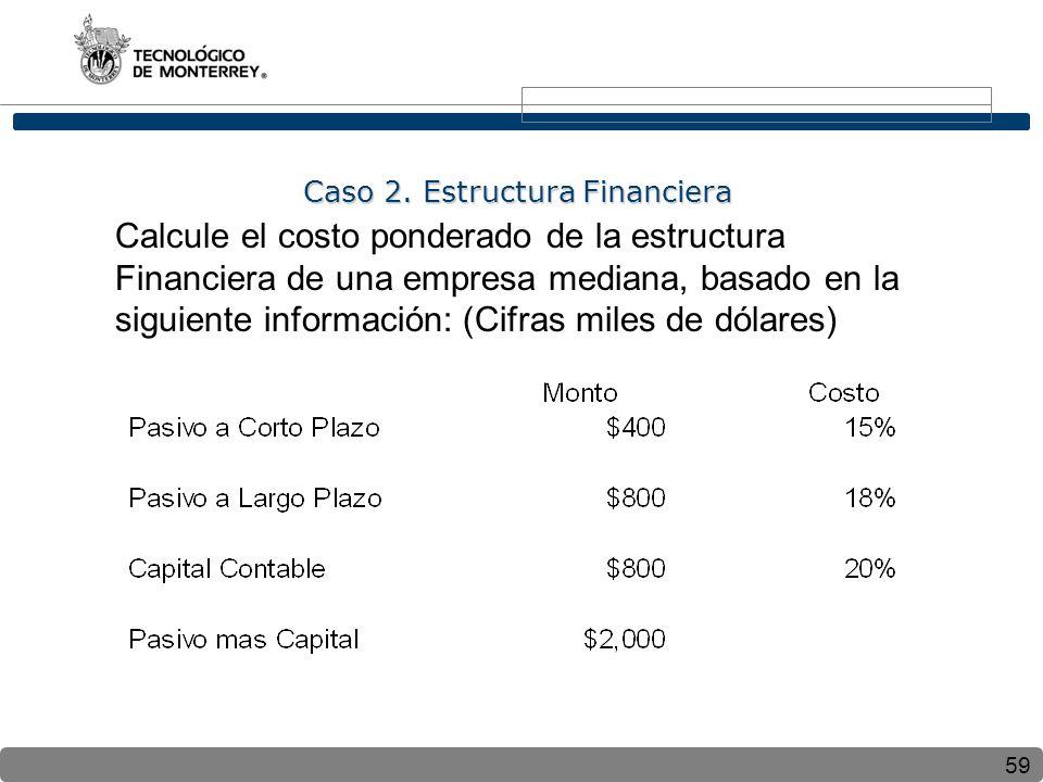 59 Caso 2. Estructura Financiera Calcule el costo ponderado de la estructura Financiera de una empresa mediana, basado en la siguiente información: (C