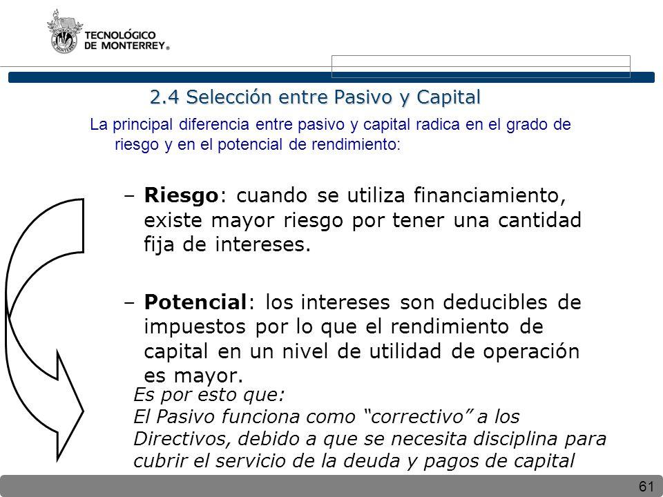 61 2.4 Selección entre Pasivo y Capital La principal diferencia entre pasivo y capital radica en el grado de riesgo y en el potencial de rendimiento: –Riesgo: cuando se utiliza financiamiento, existe mayor riesgo por tener una cantidad fija de intereses.