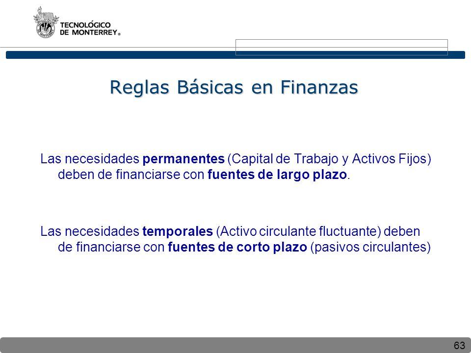 63 Reglas Básicas en Finanzas Las necesidades permanentes (Capital de Trabajo y Activos Fijos) deben de financiarse con fuentes de largo plazo. Las ne