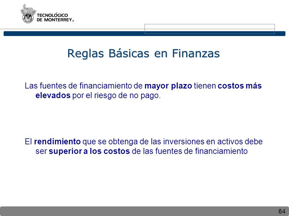 64 Reglas Básicas en Finanzas Las fuentes de financiamiento de mayor plazo tienen costos más elevados por el riesgo de no pago. El rendimiento que se