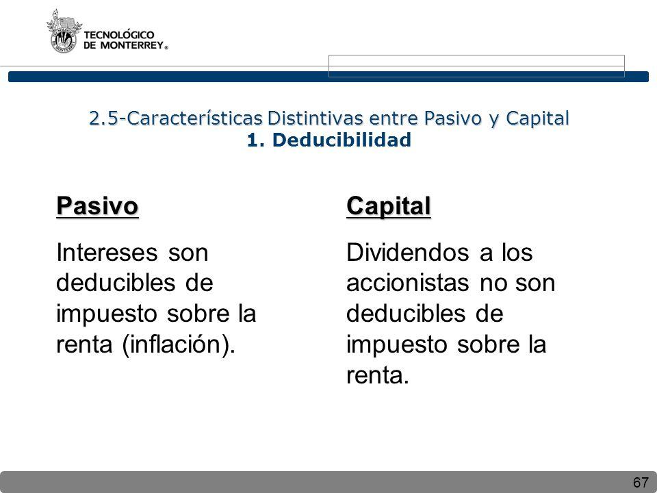 67 2.5-Características Distintivas entre Pasivo y Capital 2.5-Características Distintivas entre Pasivo y Capital 1. Deducibilidad Pasivo Intereses son