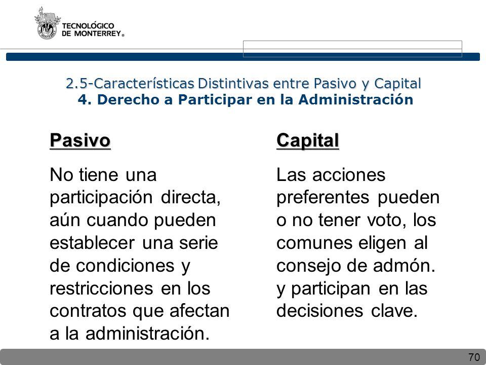 70 2.5-Características Distintivas entre Pasivo y Capital 2.5-Características Distintivas entre Pasivo y Capital 4. Derecho a Participar en la Adminis