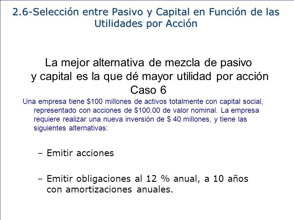 72 2.6-Selección entre Pasivo y Capital en Función de las Utilidades por Acción Una empresa tiene $100 millones de activos totalmente con capital social, representado con acciones de $100.00 de valor nominal.